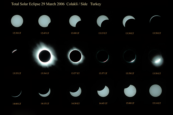 Colage - Total Solar Eclipse